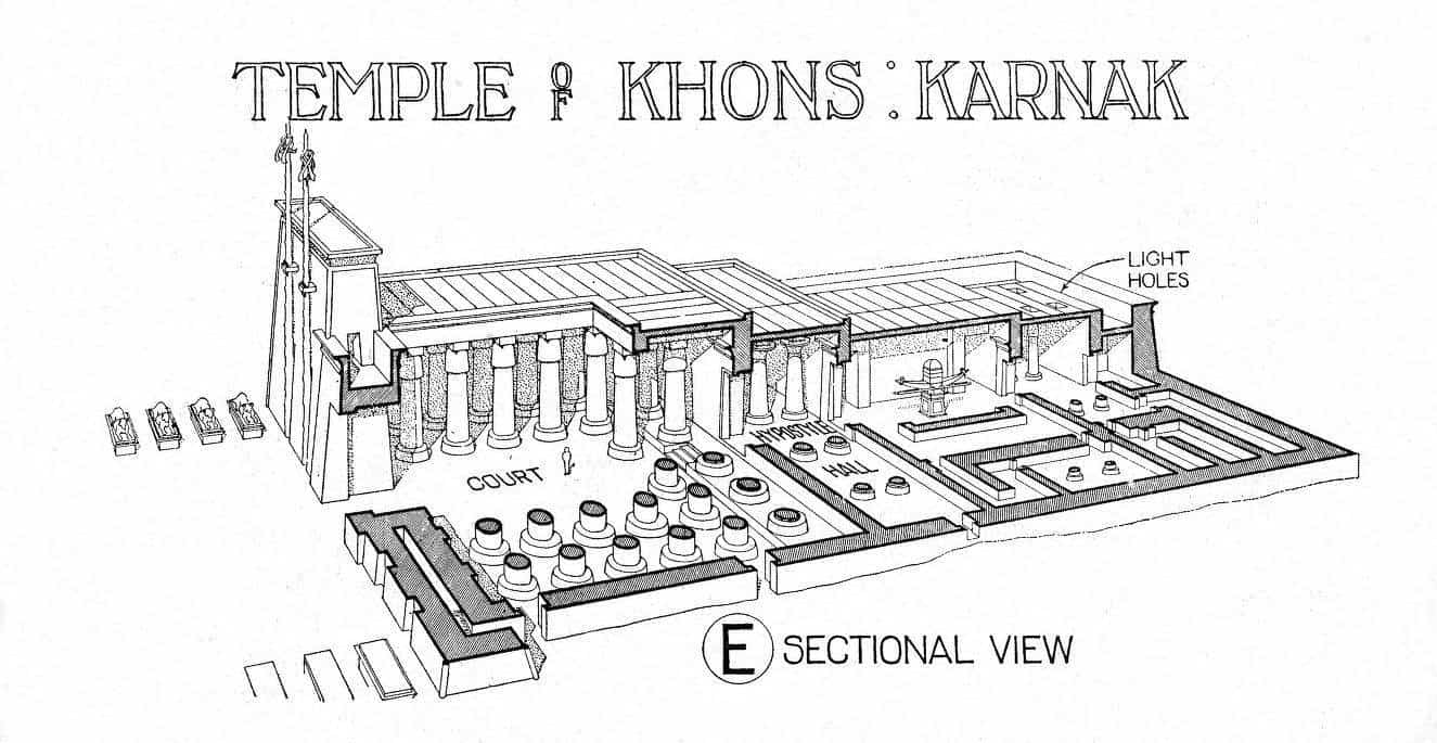 A sectional view of the Temple of Khonsu, Karnak.