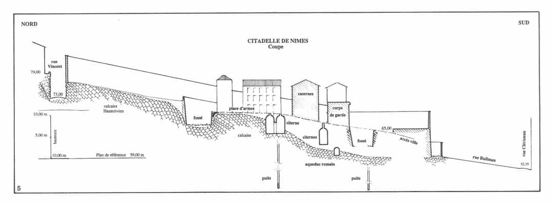 Cross section of the site of the 17th century Citadel and the Roman Castellum Aquae, Nîmes.