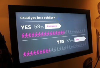 A screen showing the statistics of who would be a soldier at the National Army Museum.