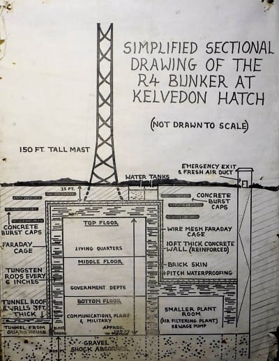 A drawing of the layout of the Kelvedon Hatch Nuclear Bunker.